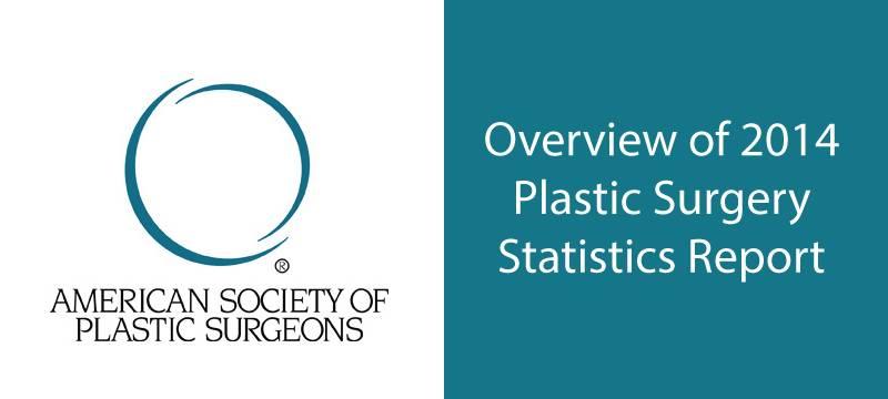 plastic surgery statistics
